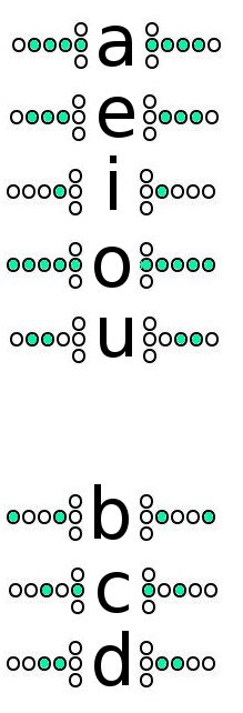 vowels_and_more.jpg